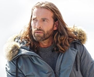 How to Wear a Men's Parka?
